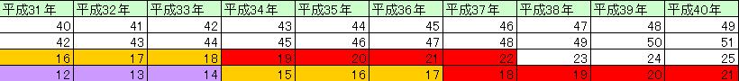 20130906AB